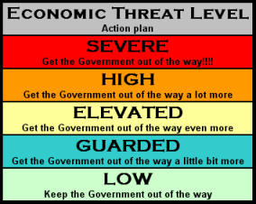 Economic Threat Level