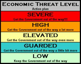 Economic Threat Level